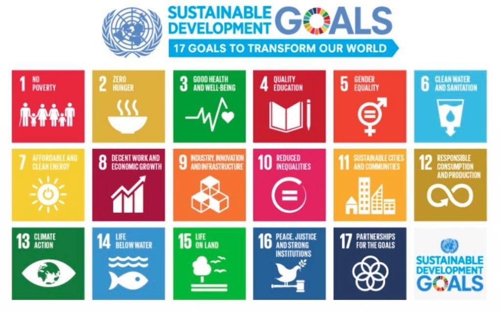 UN Sustainable Development Goals (courtesy un.org)