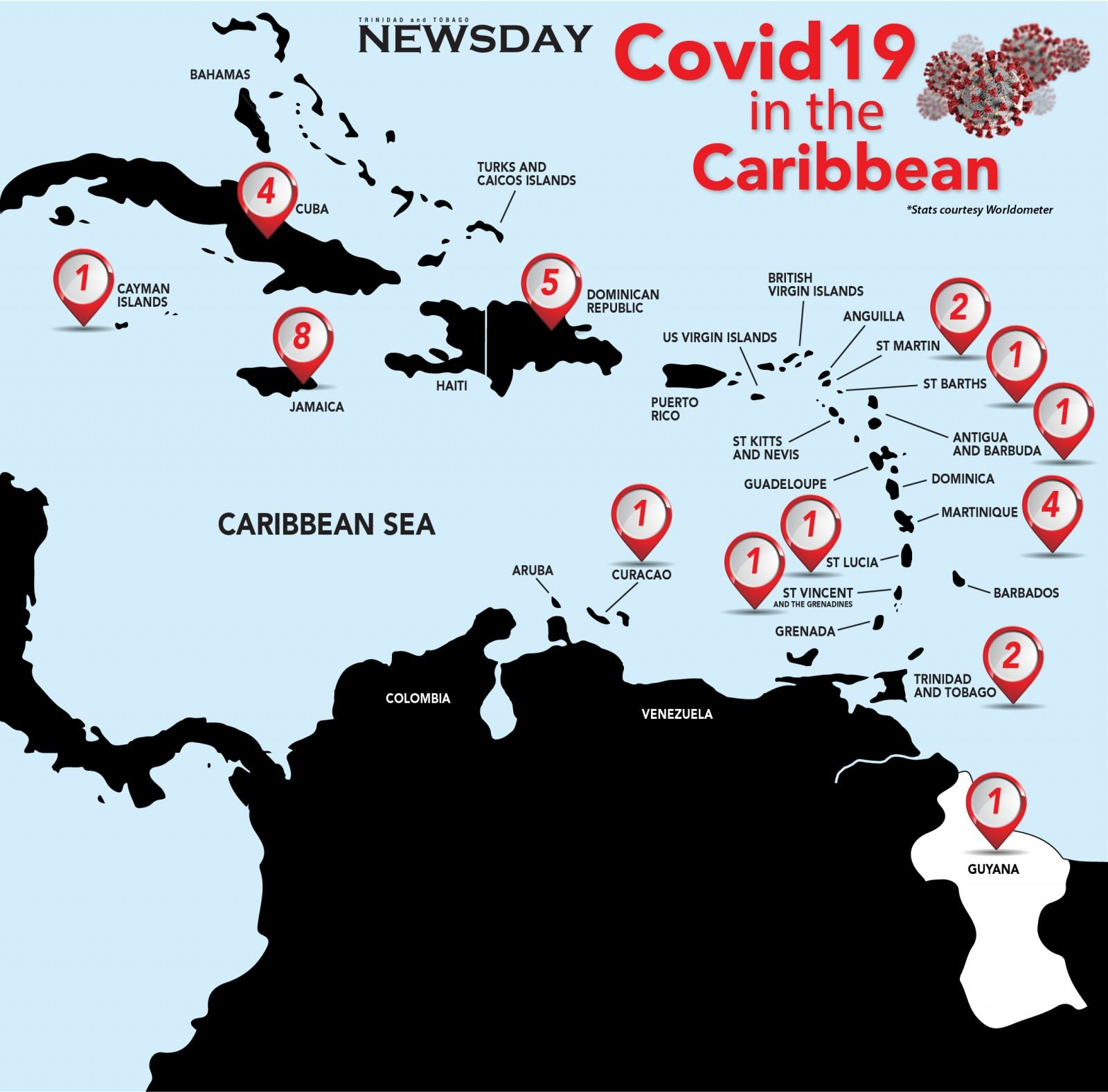 Two Travel Related Cases Of Covid 19 Reported In Harris: Cayman Islands Reports First Covid19 Death