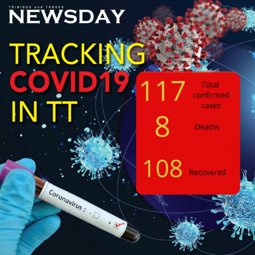 Tracking Covid19 in Trinidad and Tobago