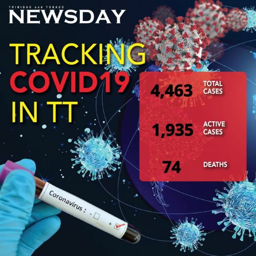 Tracking Covid19 in Trinidad and Tobago